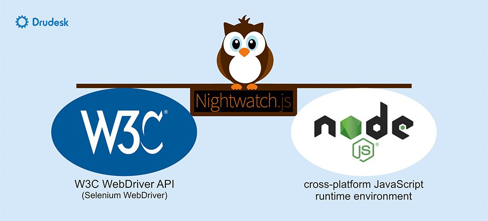 Nightwatch js in Drupal 8 for automated browser testing   Blog Drudesk
