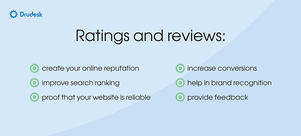 benefits of ratings and weviews