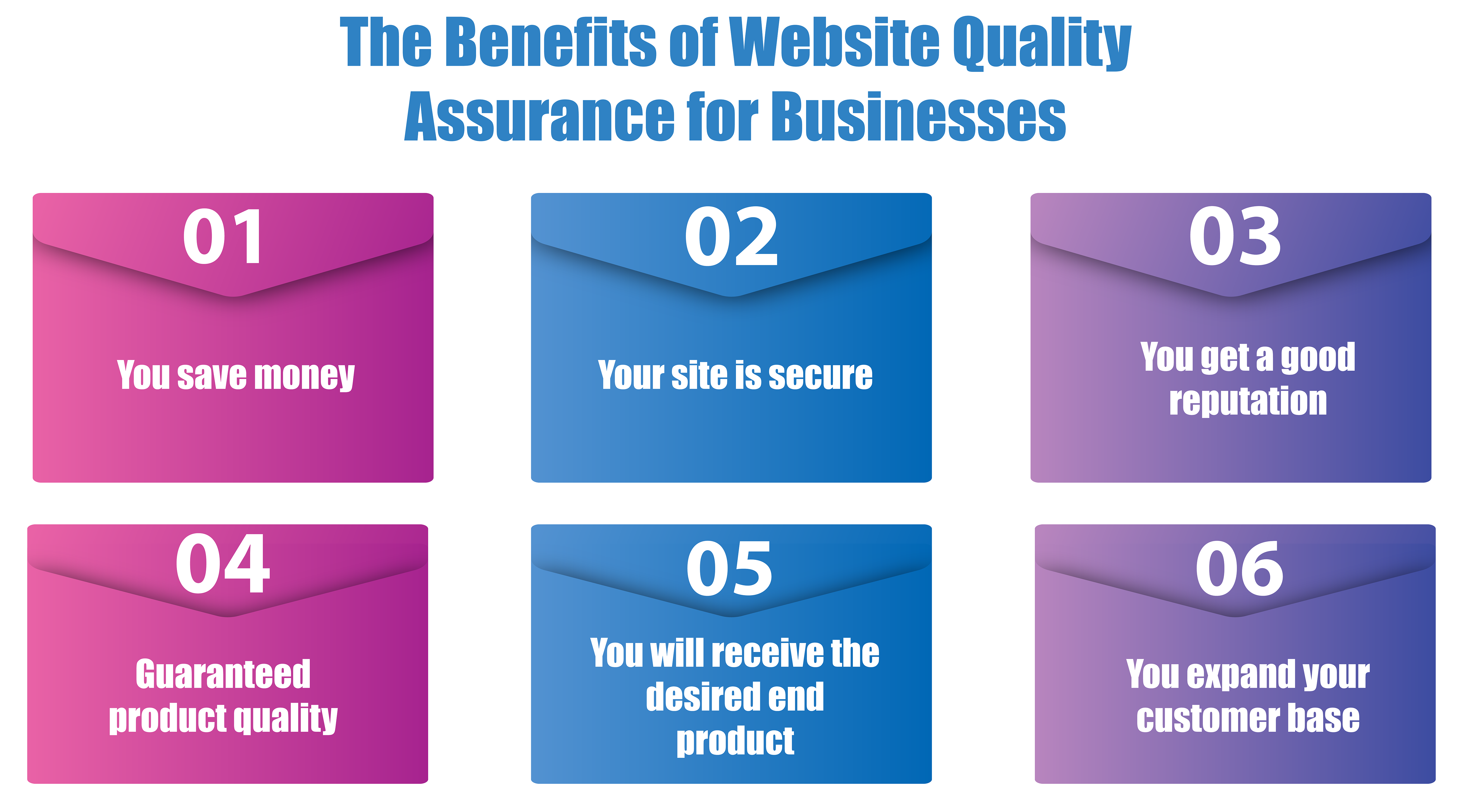 The Benefits of Website Quality Assurance for Businesses