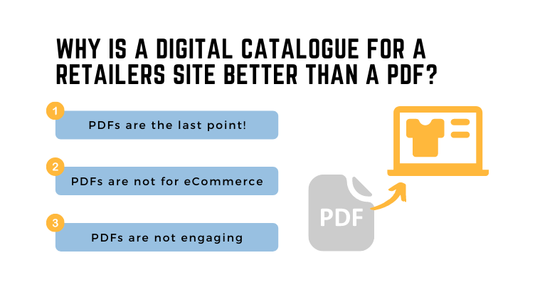 Why is a digital catalogue for a retailers site better than a PDF?