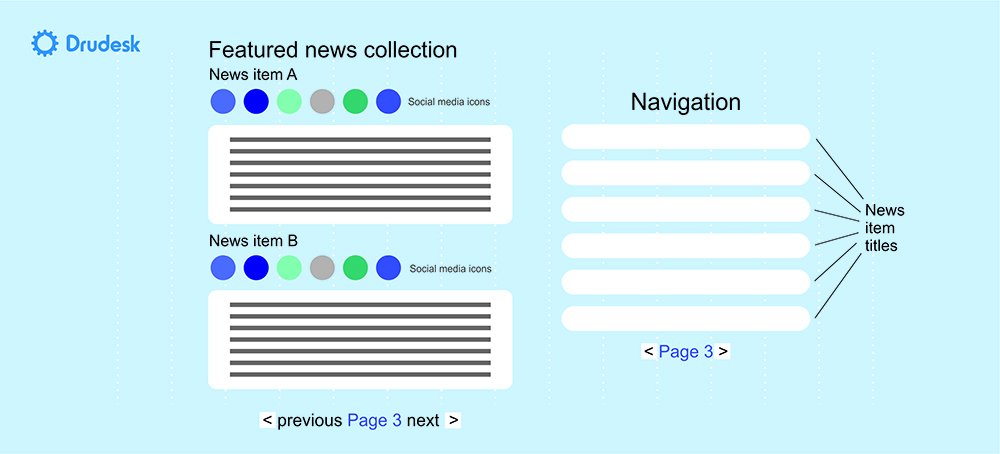 Featured news collection — navigation through the page