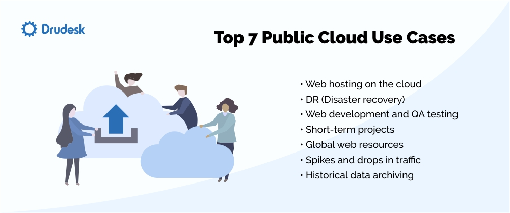 Common Use Cases for Public Cloud