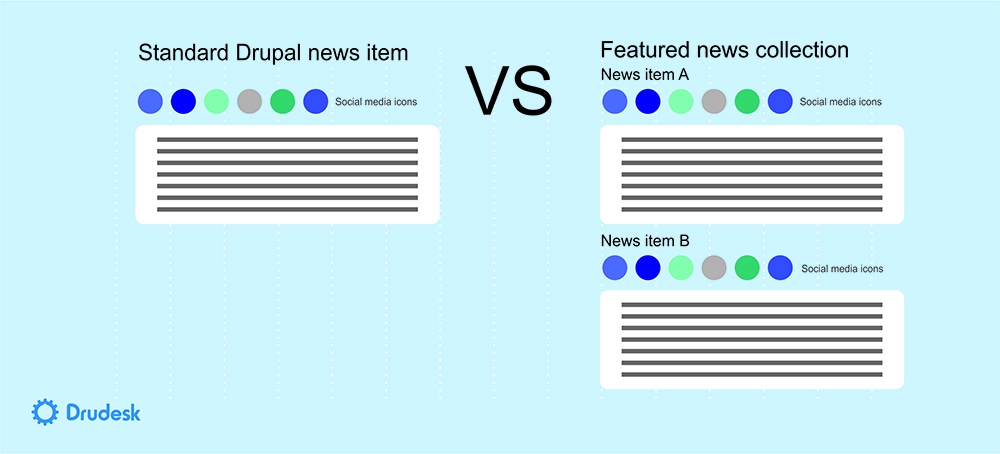 Featured news collection VS standard Drupal news