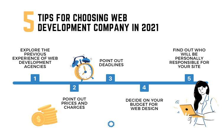 Tips for Choosing the Best Web Development Company