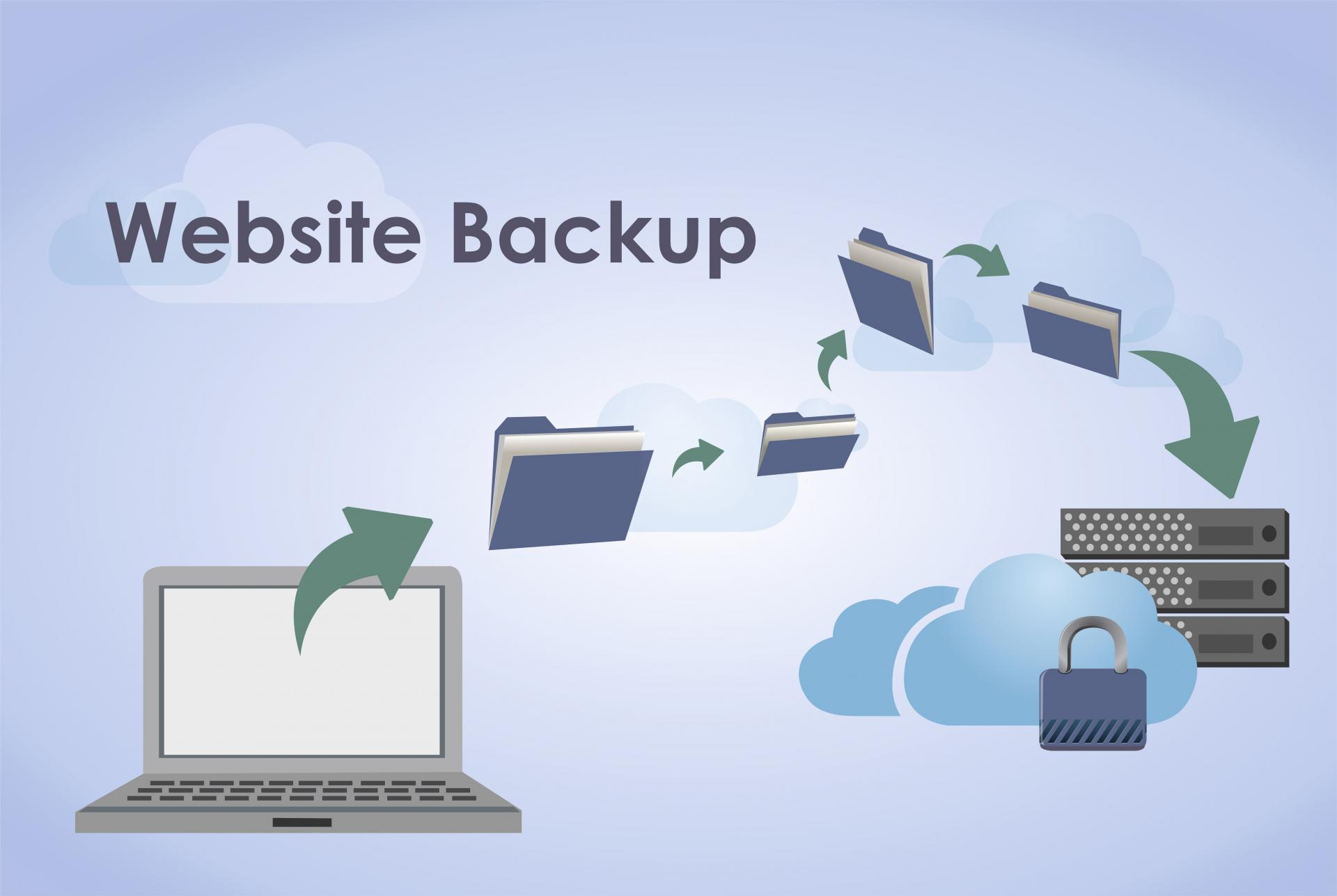 What is website backup and why do you need it