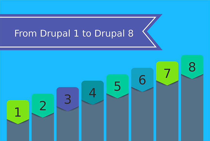From Drupal 1 to Drupal 8: an exciting journey to history