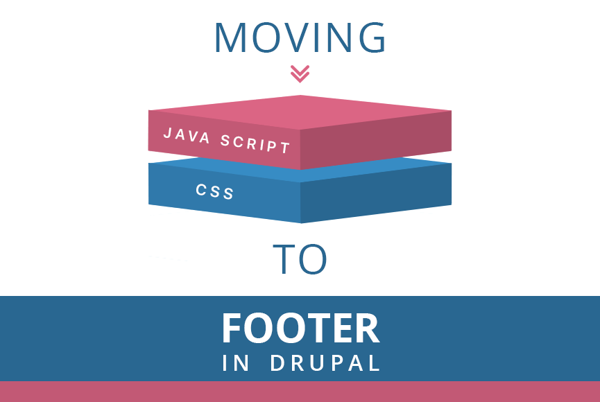Move JavaScript / CSS files to footer and speed up your Drupal site